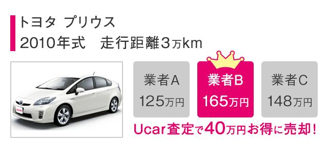 トヨタ プリウス2010年式 走行距離3万kmUcar査定で40万円お得に売却!