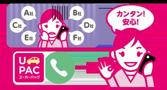 ご連絡はユーカーパックからだけ!複数の買取店からの営業電話に悩まされることがありません!